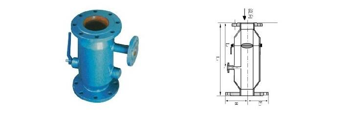 反冲洗过滤器结构